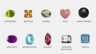 Види ювелірних напівкоштовних каменів
